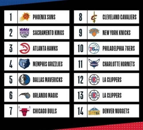 NBA Draft - Teams