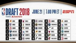Lotteriutvelgelsen som blir brukt innenfor basketballigaen NBA.