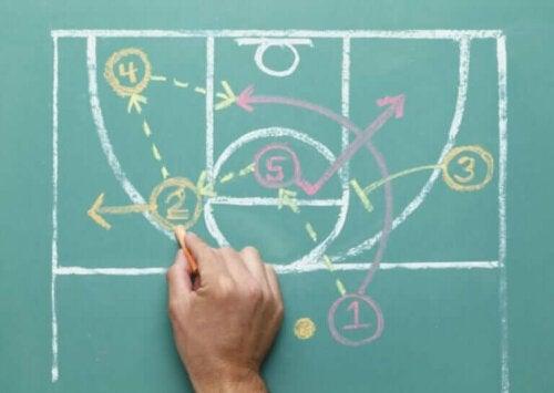 Lær alt du trenger å vite om soneforsvar i basketball
