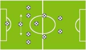 diagram systemu catenaccio