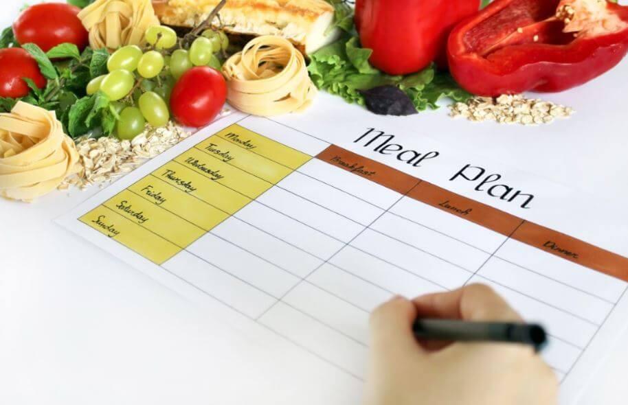 Guia para iniciantes: como montar um plano de refeições