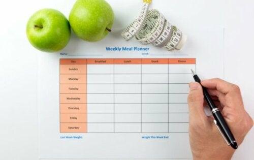 Haftalık diyet planı