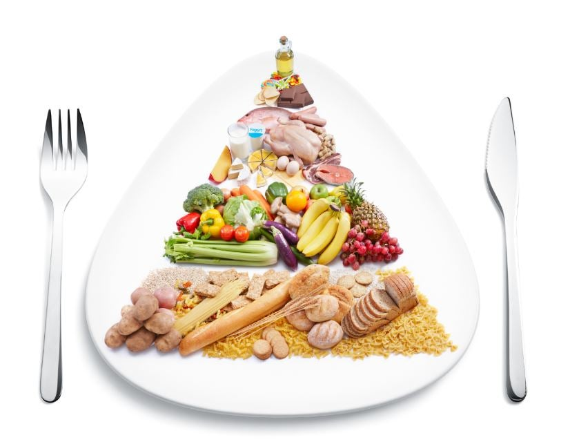 A food pyramid with grains as the main food group